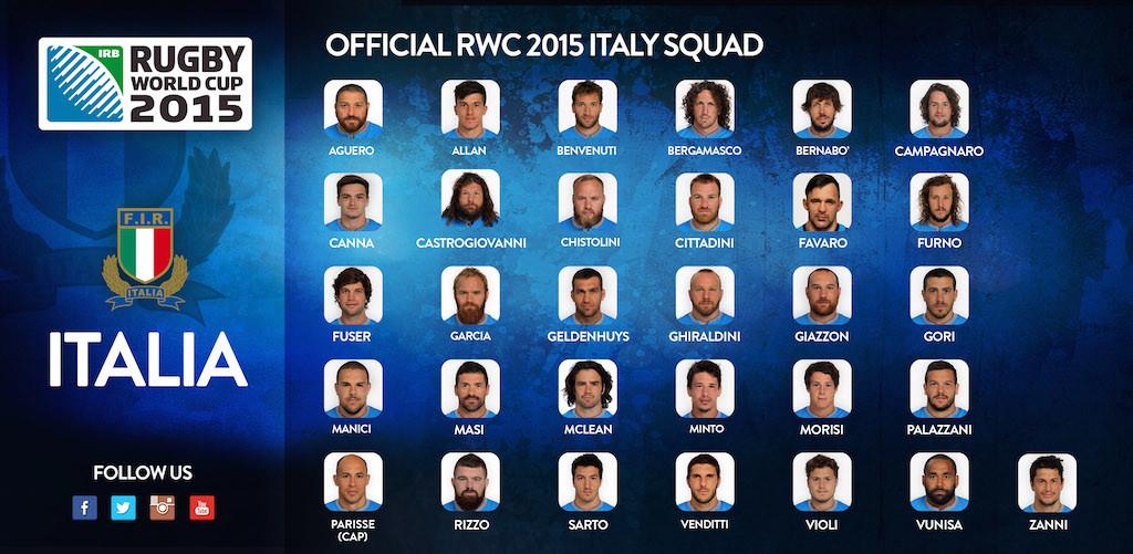 RWCconvocati_WEBFB_aggiornata_Favaro