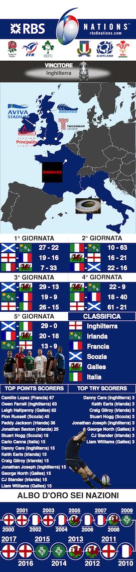 Rugby-6-nazioni