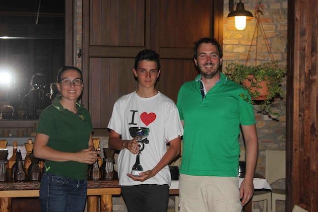 Ruben Medicina primo Under 18.